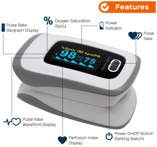MeasuPro Instant Read Digital Pulse Oximeter Features