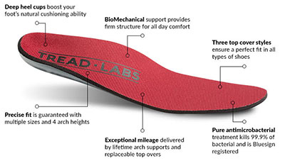 overview of stride tread labs